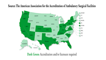 States with Surgical Accreditation Laws